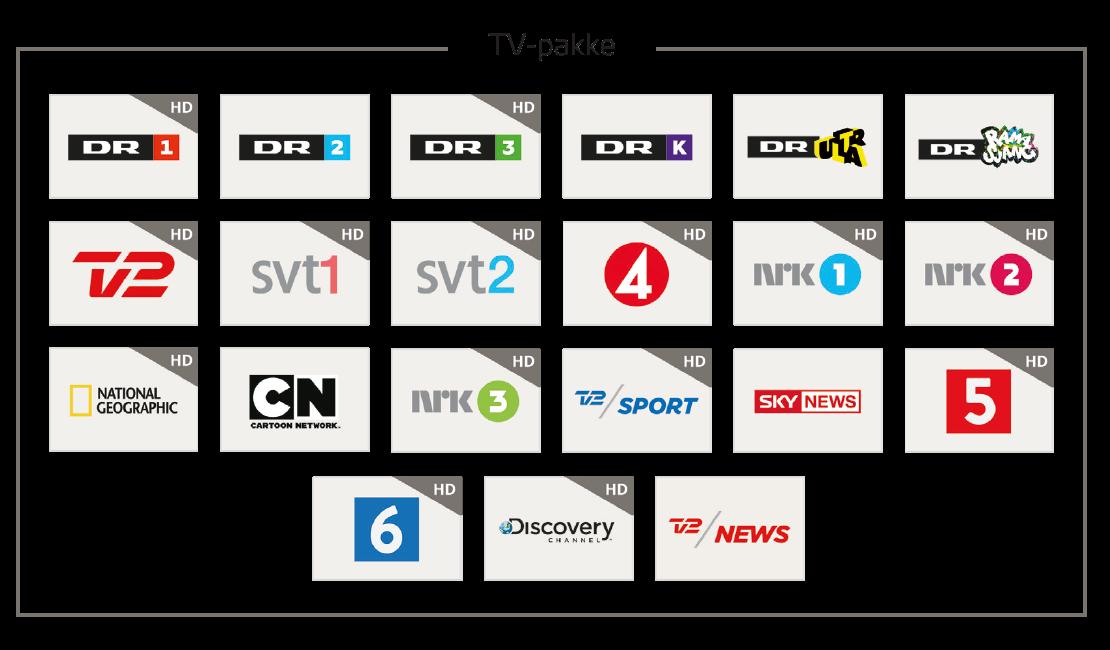 splash_tvkanaler