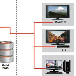 ydelse_forside_tvsystem